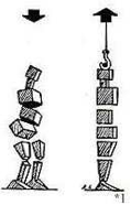 man&gravity